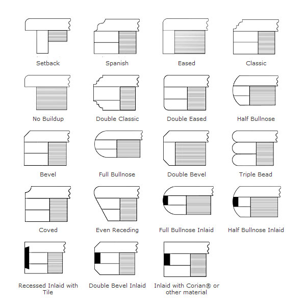 solid-surface-edge-profiles